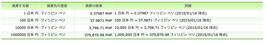 スクリーンショット 2015-01-18 15.49.42